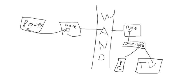 Verkabelung - (Router, dsl, Anschluss)