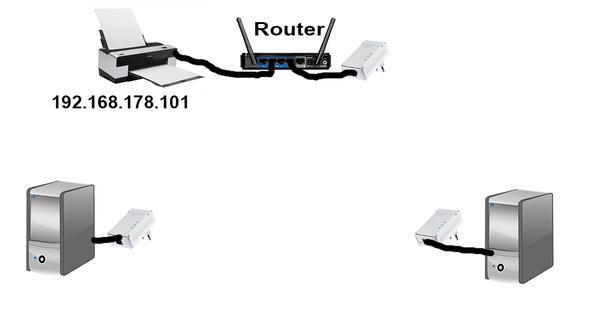 Aufbau - (Netzwerk, Drucker, dLAN)