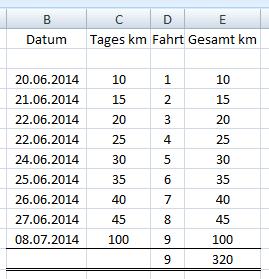 - (Excel, Formel, Datum)
