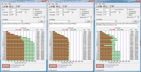 Tests mit ATTO Disk Benchmark - (in DesktopPC schlecht, SSD zu schlecht, in Laptop gut)