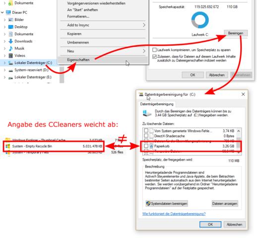Genutzte Papierkorbgröße - (Windows, Microsoft, Windows 10)