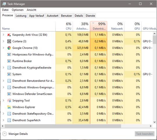 Datenträger 100% Ausgelastet