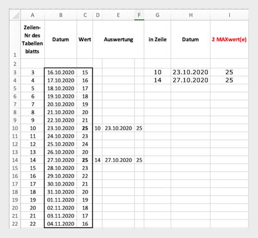 - (Excel, Formel, Berechnung)