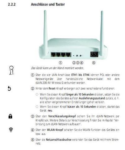AV WLan - (Internet, WLAN, hilfe)