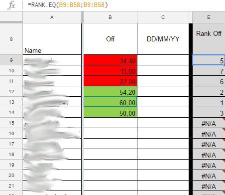 Datenblatt Eingabe - (Sortierung, Spreadsheets, Datenblatt)