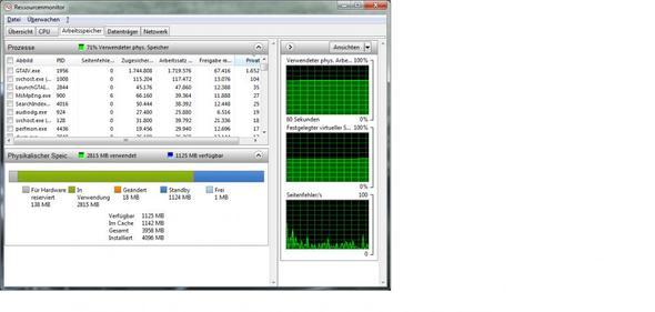 GTA IV Taskmanager - (PC, Laptop, Spiele)
