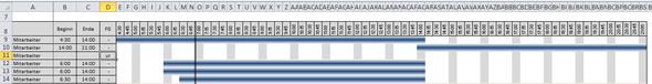 Arbeitszeit Schichtbalken - (Excel 2010, bedingte Formatierung, Dienst Schichtbalken)