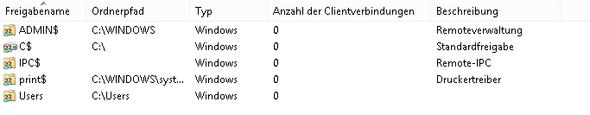Freigabe Bild - (Computer, Netzwerk, windows 8.1)