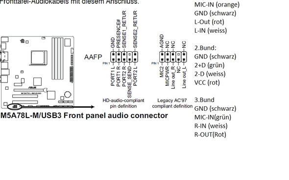 Handbuch und Kabel erkkärung - (Mainboard, hilfe, Front Panel)