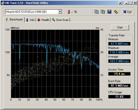 Mit eSATA - (Festplatte, externe Festplatte, HDD)