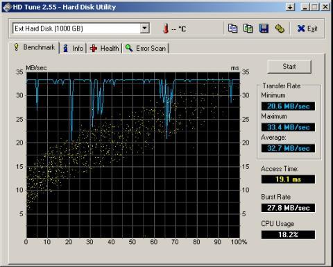 Mit USB 2.0 - (Festplatte, externe Festplatte, HDD)