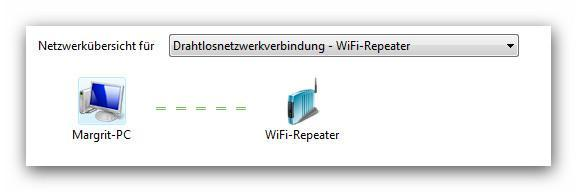Netzwerkübersicht - (Internetverbindung, WLAN-Repeater)