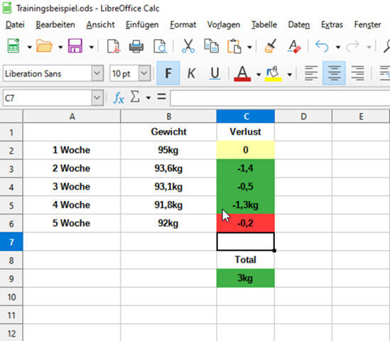 LibreOffice Calc Körpergewicht Unterschied?
