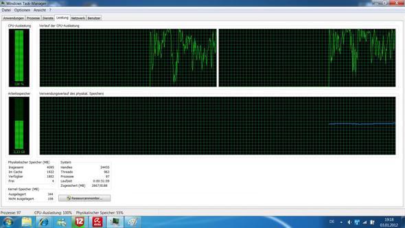 Auslastung - (Computer, Windows 7, Laptop)