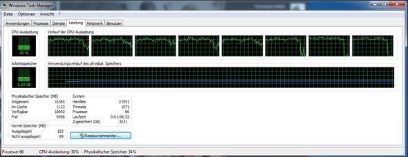 Auslastung CPU Taskmanager - (PC, Grafikkarte, CPU)