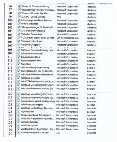 Dienste Bild 3 - (Systemkonfig.Dienste, Erforderliche Dienste)