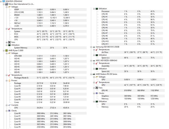Warum verliert mein Bildschirm so oft das PC-Signal?