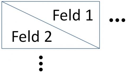excel zelle diagonal teilen