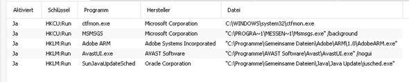 Autostart meines Laptops - (beschleunigen, XP Laptop, Aufräumprogramm)